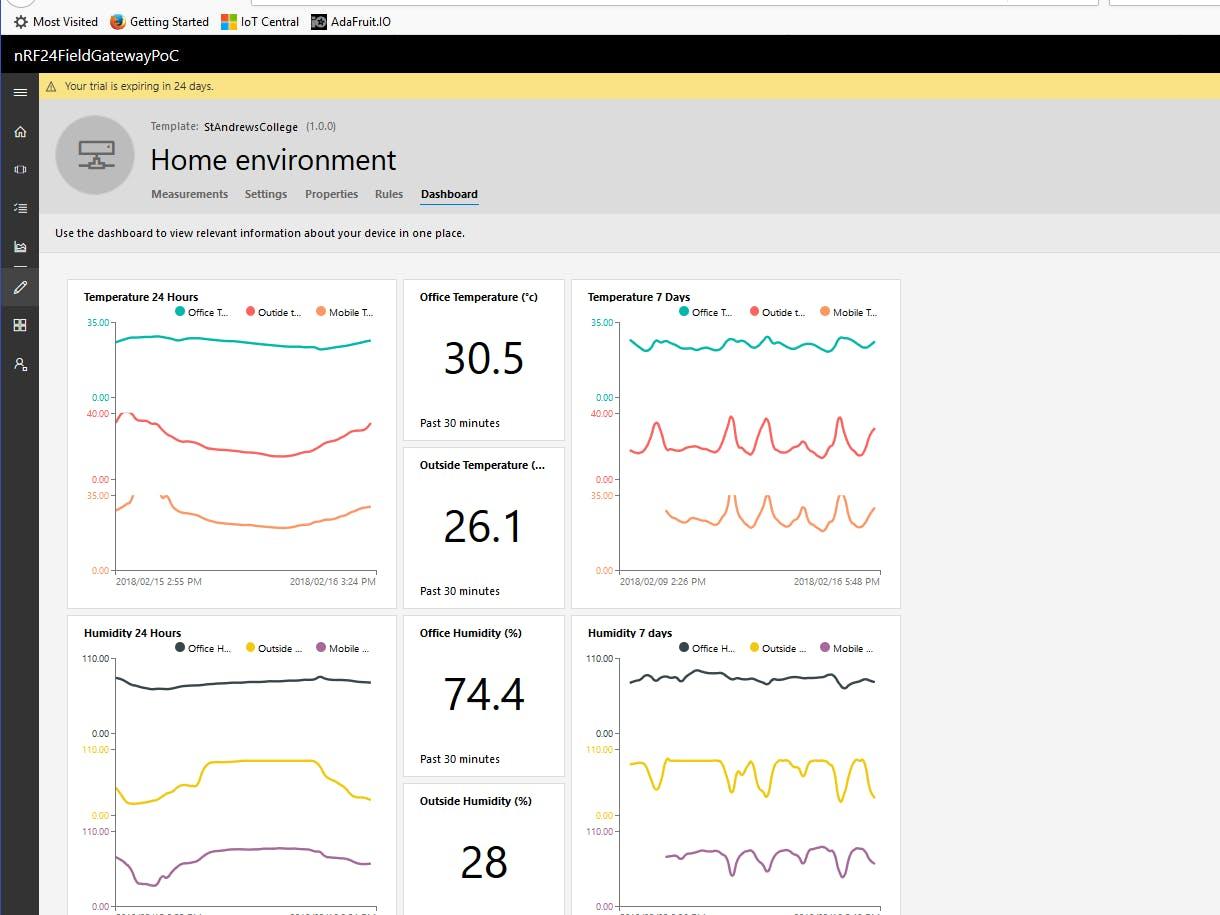 Azure IoT Hub nRF24L01 Windows 10 IoT Core Field Gateway