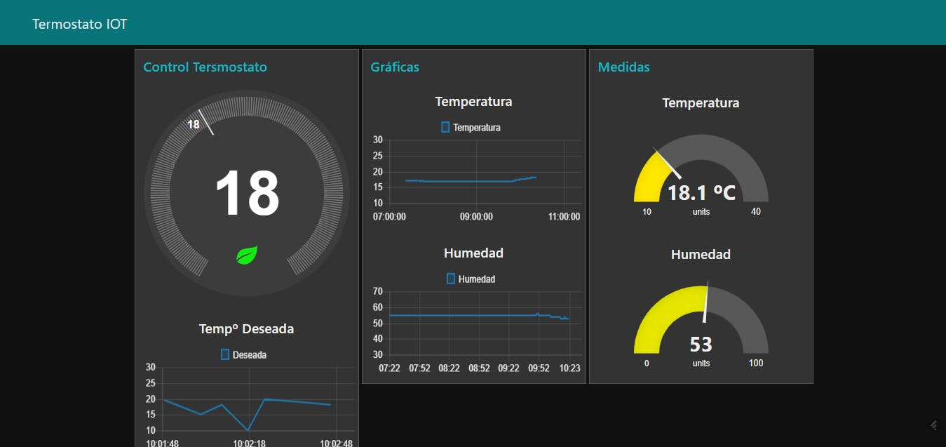 Control user Interface DIY Nest Thermostat thanks to Node-RED