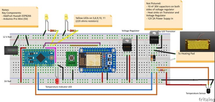 Breadboard solution for Smart Candle