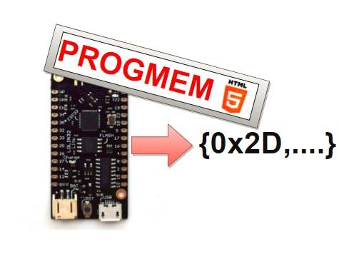 ESP HTML Compressor - Hackster io