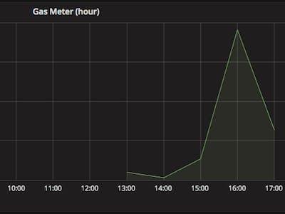 WiFi Gas Meter (esp8266 arduino wifi)