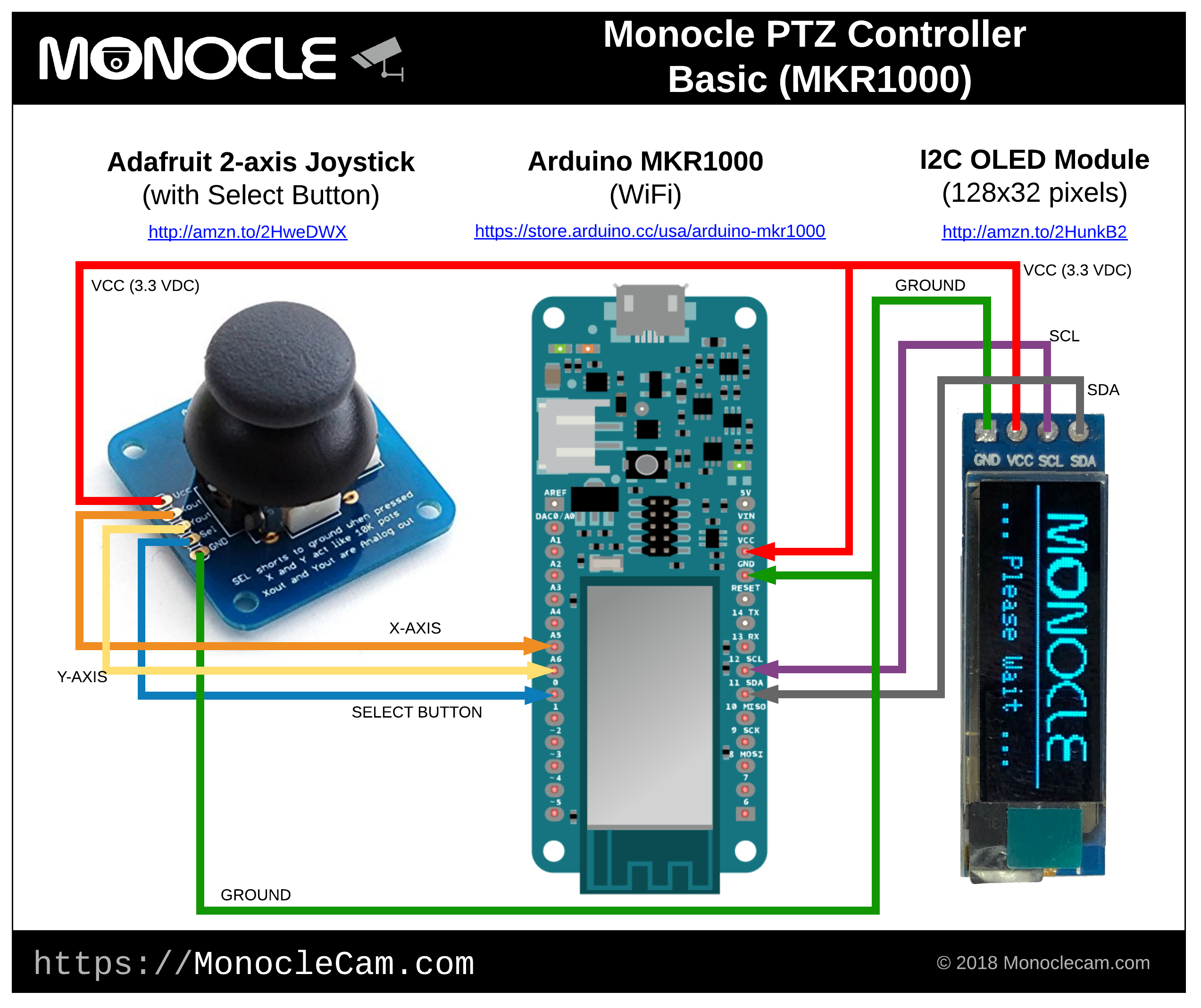Monocle View Control Ip Cameras With Alexa Arduino Ir Remote Additionally Rf Circuit Ptzcontroller Basic Mkr1000 2v2ornzssn