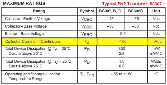 Sample Maximum Ratings for a PNP Bipolar Junction Transistor