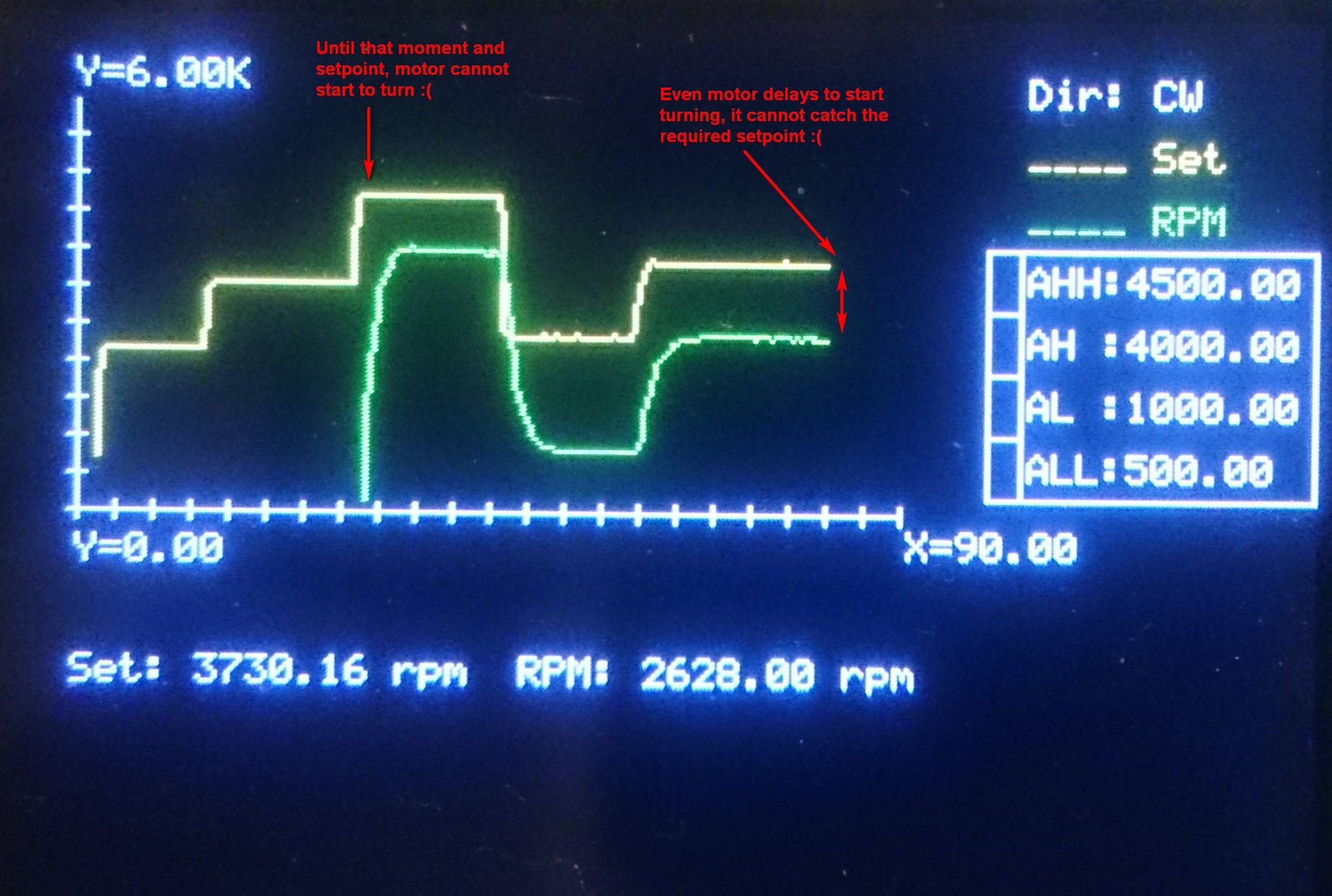 Speed Control by Reflecting Setpoint directly to PWM-Output