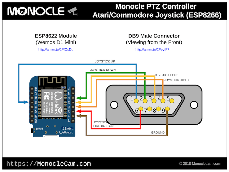 Monocle: View & Control IP Cameras with Alexa & Arduino - Hackster io