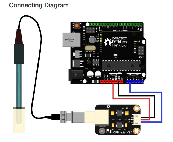 Schematic from DFRobot ORP Product Wiki