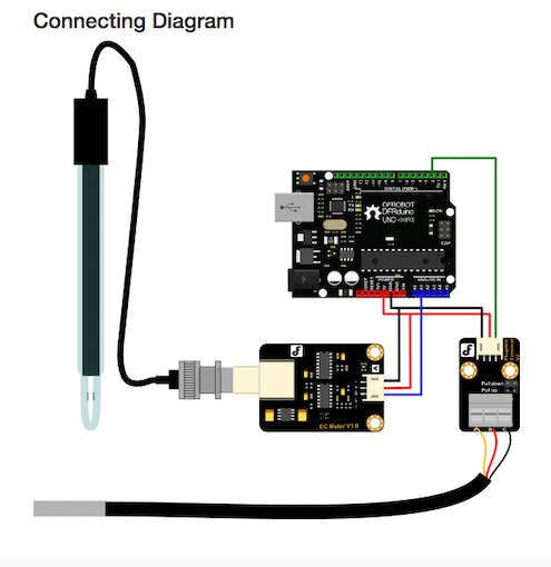 Schematic from DFRobot EC Product Wiki