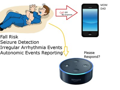Alexa Skill for Seizure-Risk Users (Requires Wristband)