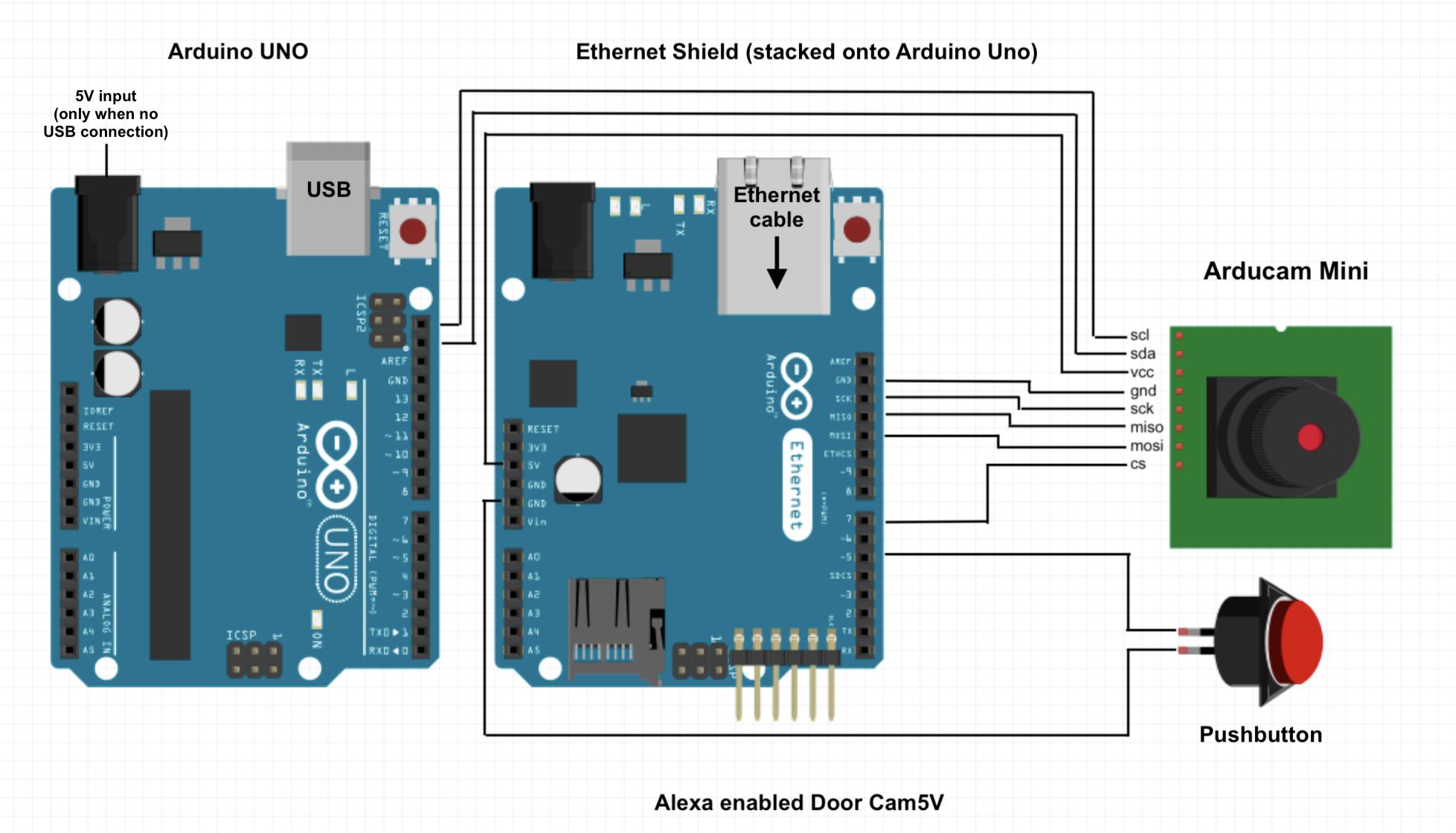 Alexa Controlled Face Recognizing Arduino Door Bell Wiring Uno Smart Cam Rlapcfsxkb