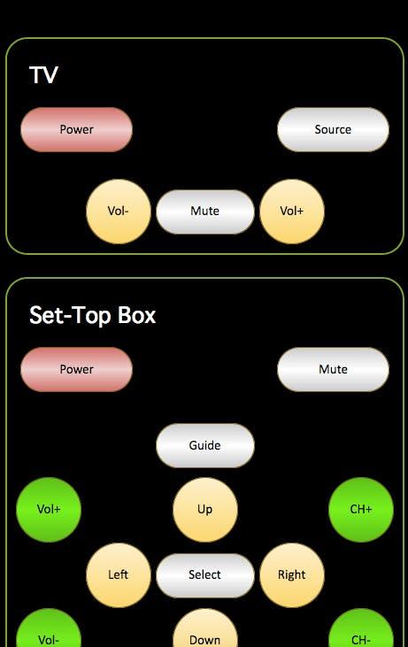 TV and Set Top Box Controls