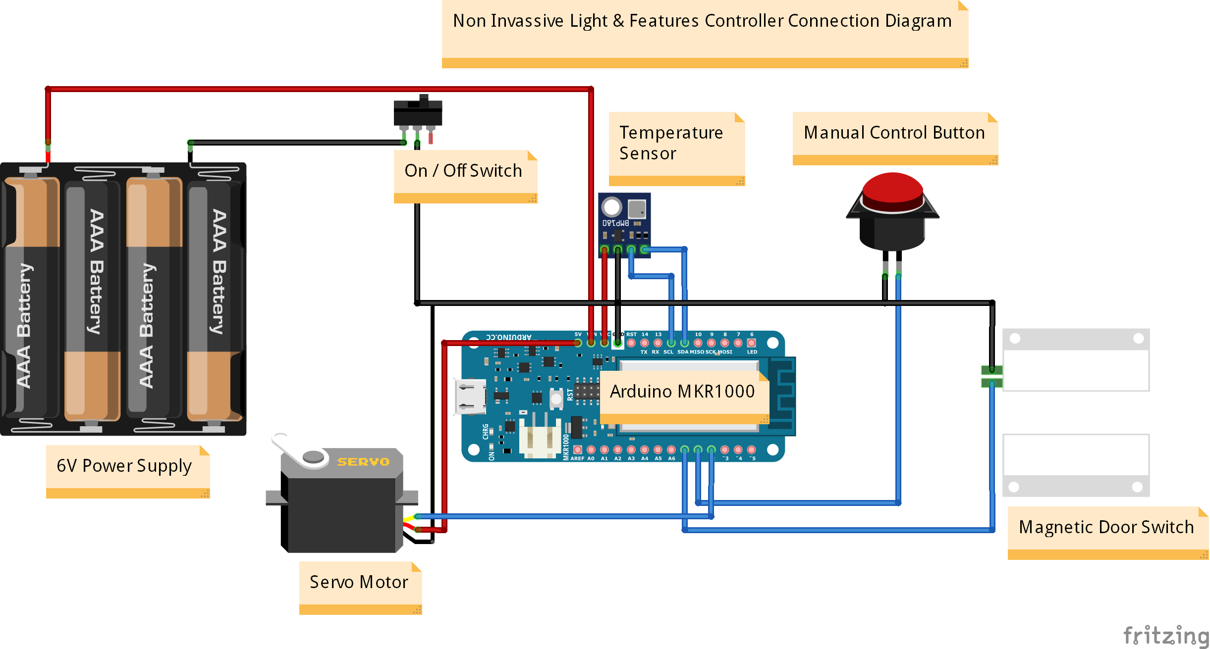 Noninvassivelightcontroller bb ka8rx2omil