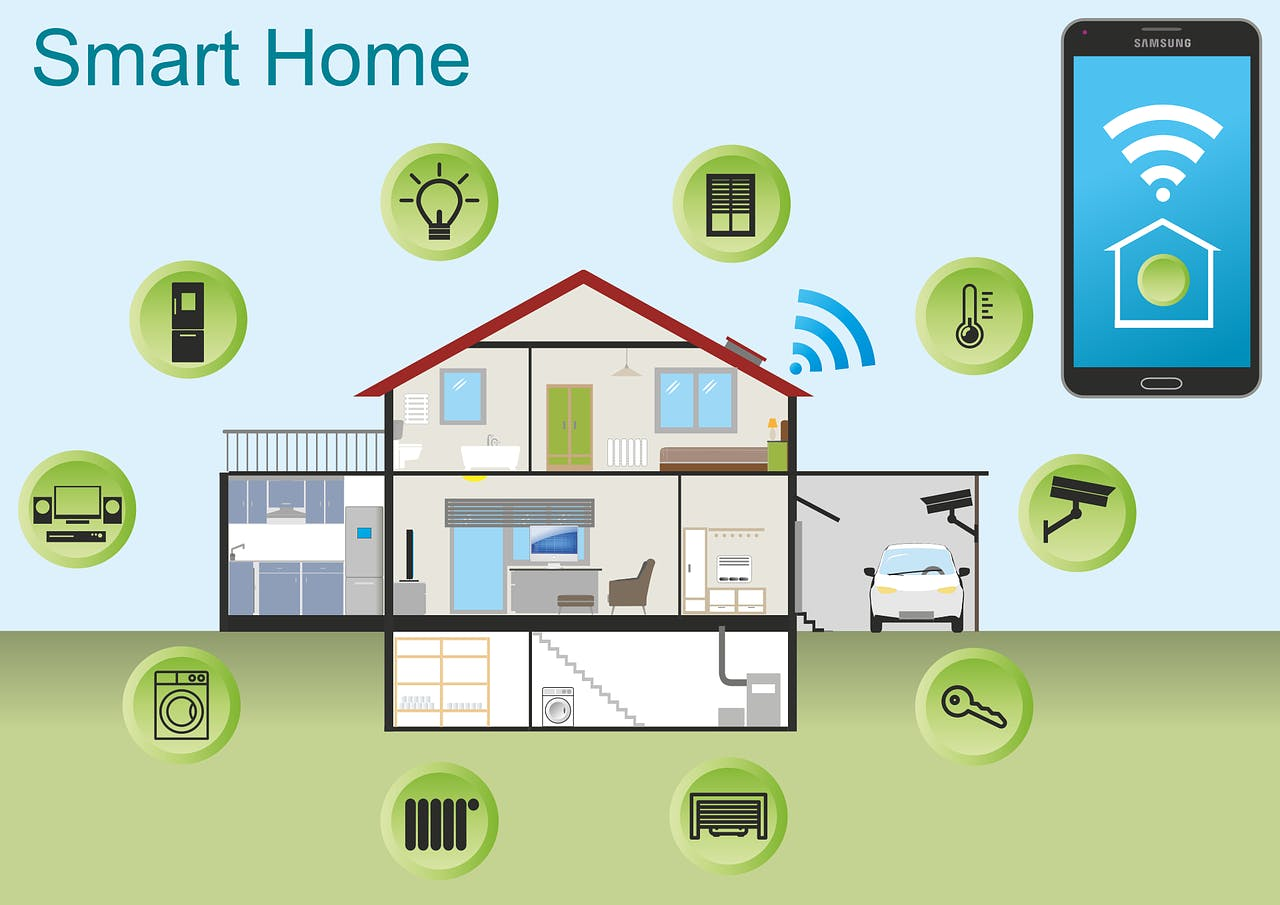 Alexa Smart Home with smart devices