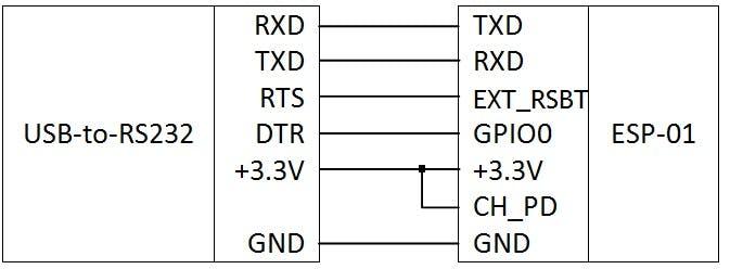 Image from https://github.com/esp8266/Arduino/blob/master/doc/ESP01_connect.jpg?raw=true
