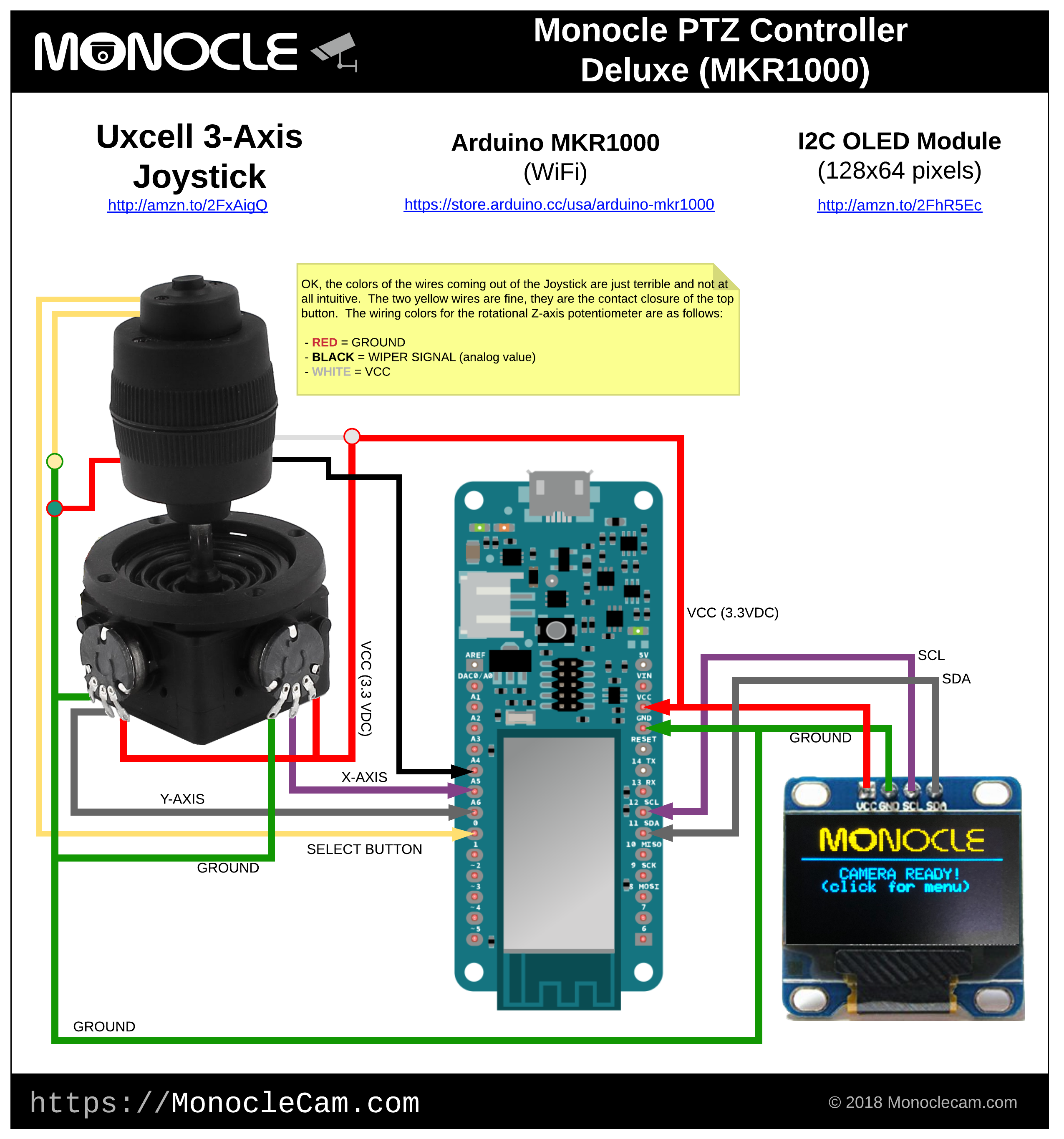 Monocle: View & Control IP Cameras with Alexa & Arduino - ster.io on joystick circuit, joystick cable, joystick parts, joystick switch, joystick connector, joysticks connections diagram, joystick schematic diagram, joystick 6 pin wiring, plow joystick diagram, western plow pump diagram, western joystick wire diagram, western plow hydraulic diagram,