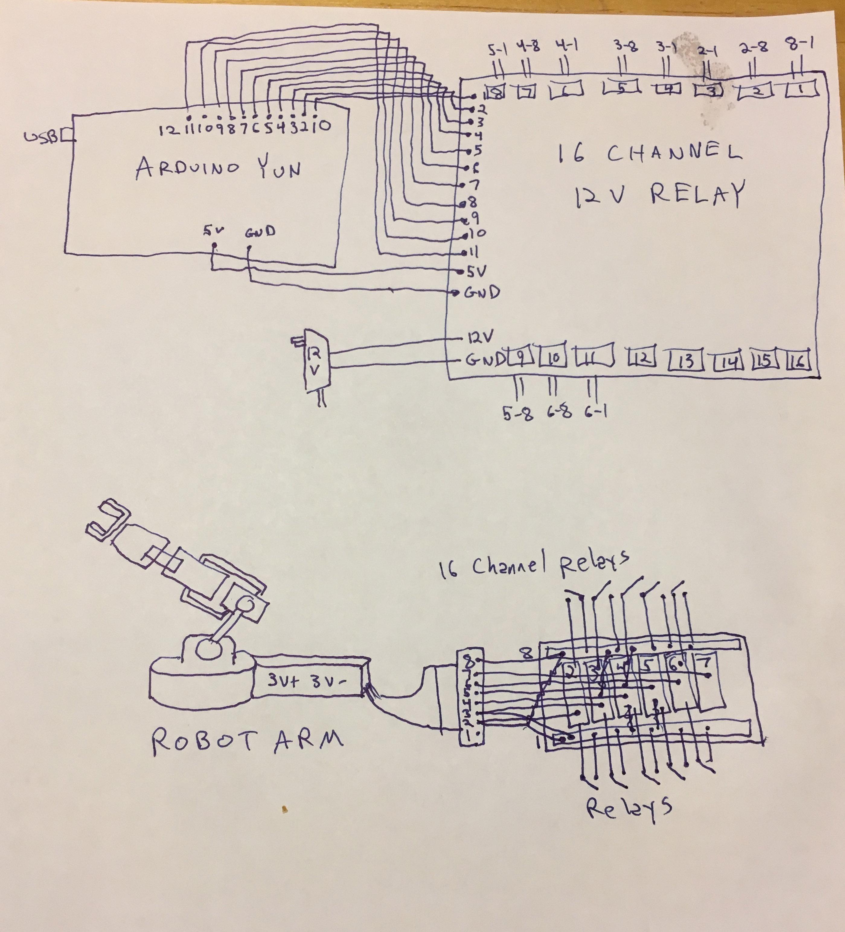 Alexa Robot Arm M1 M2 Wiring Diagram 3d9eu8asnu