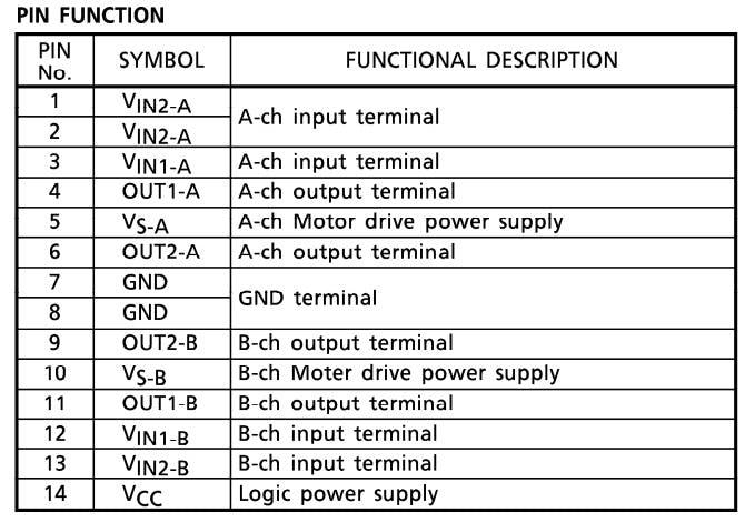 TA7279 data sheet