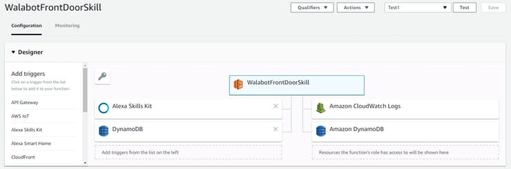 What the AWS Lambda function screen should look like