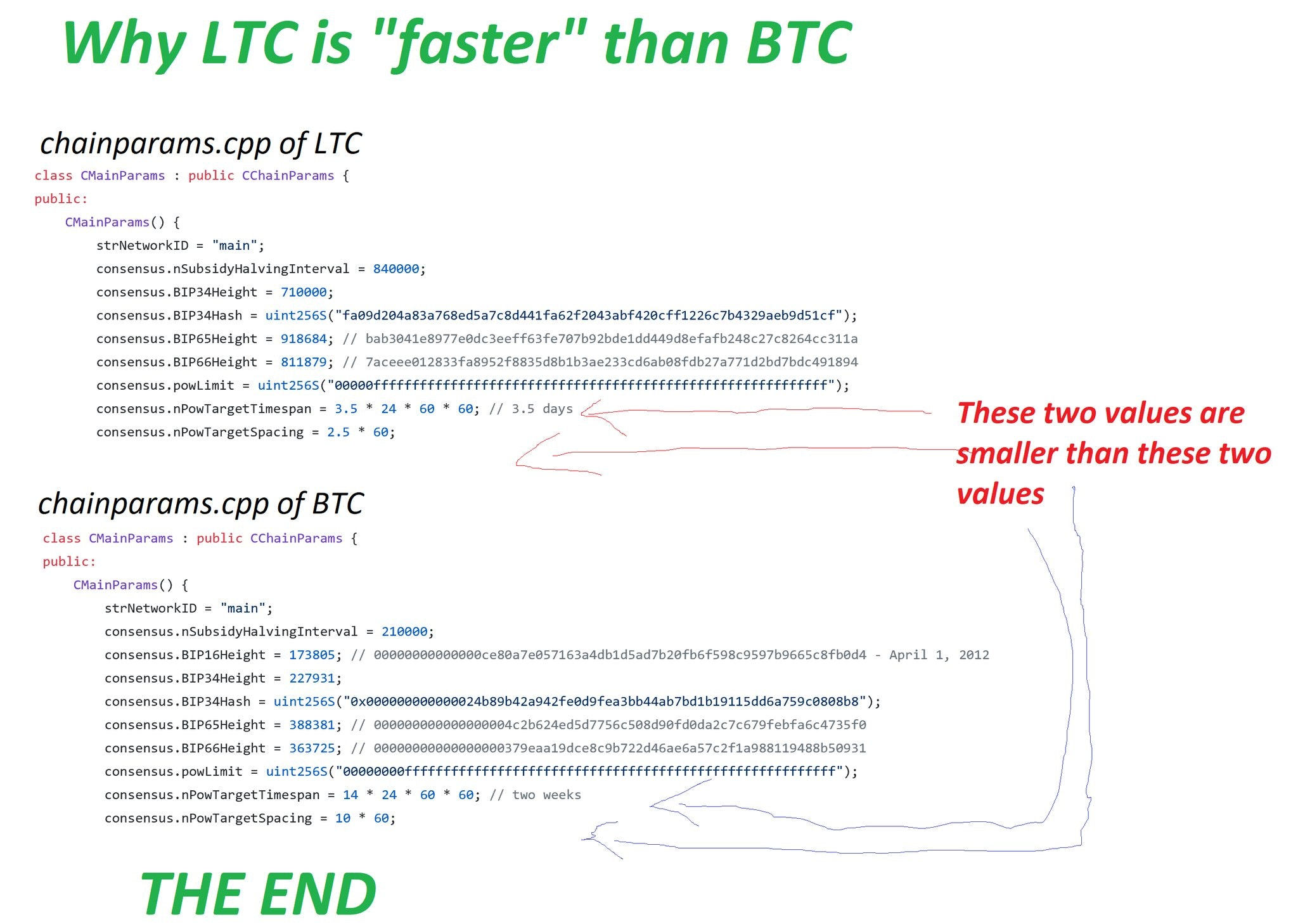 Litecoin Rpc Port How Convert One Cryptocurrency To Another