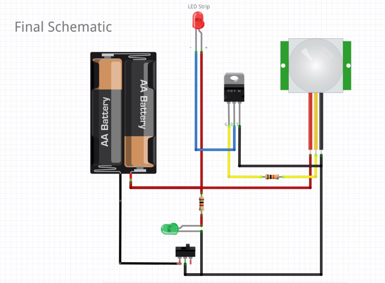 Excellent Led With Sensor Wiring Diagram Wiring Diagram Data Wiring Database Heeveyuccorg