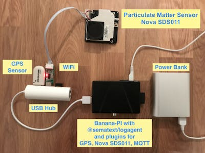 Air Pollution Measurement with GPS, MQTT, Elasticsearch