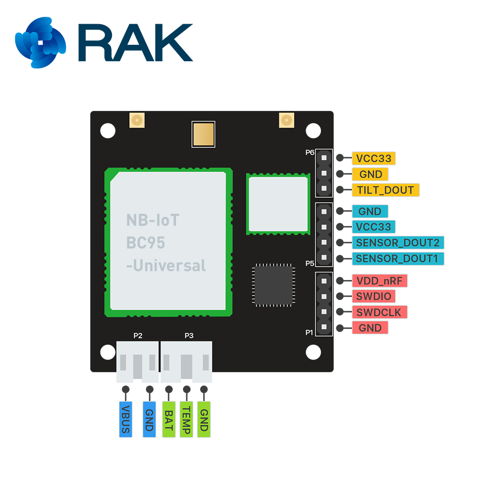 Getting Started with BLE-Based 6LowPAN on the RAK iTracker