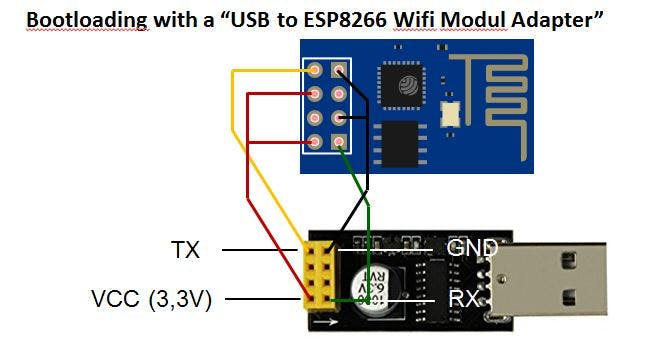Wiring when using a USB to Serial adapter or adapter cable
