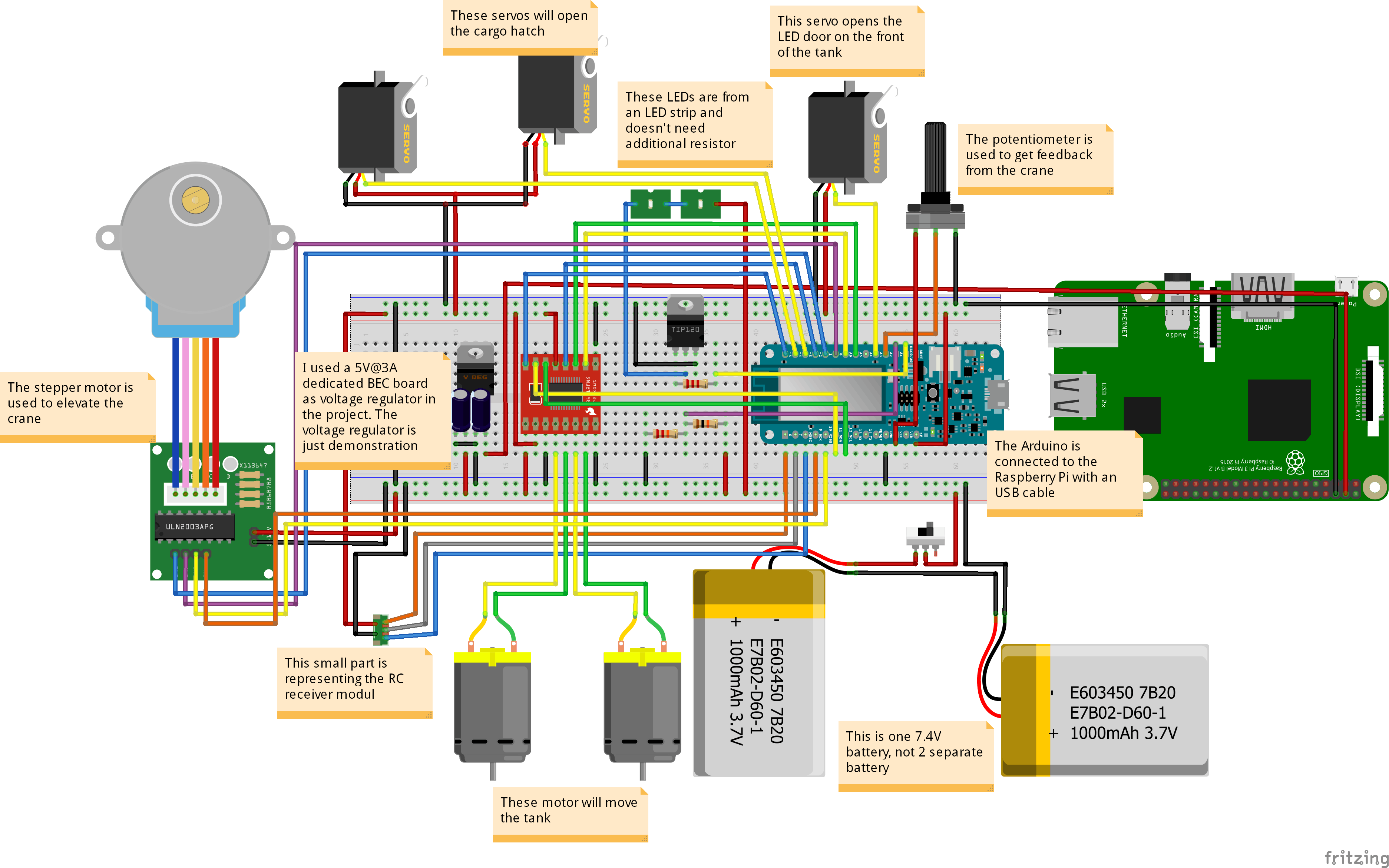 The circuit of the tank