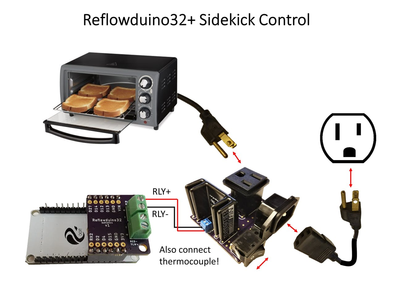 Diy Reflow Oven With Reflowduino How To Wire An Electric Stove Outlet Doityourselfcom Community