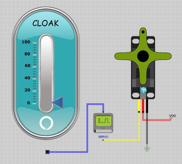 Logic Controller for Cloaking application