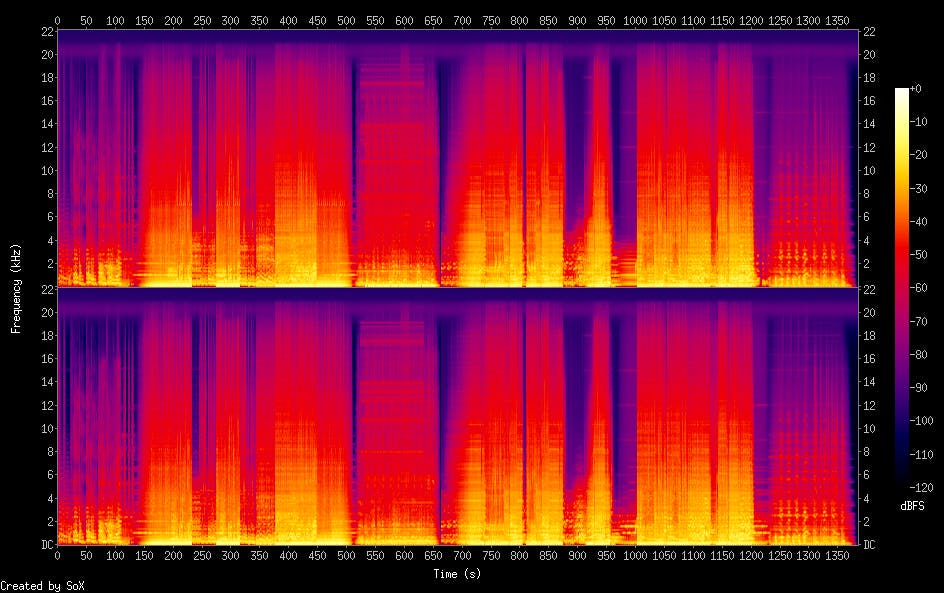 Encode Image In Sound With Python - Hackster io