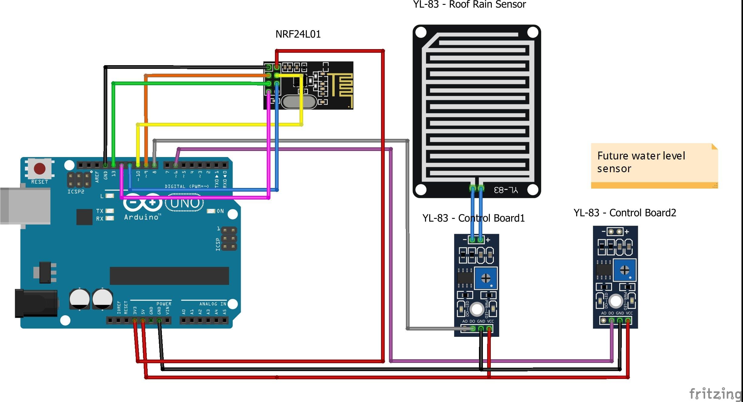 Sample Arduino edge node