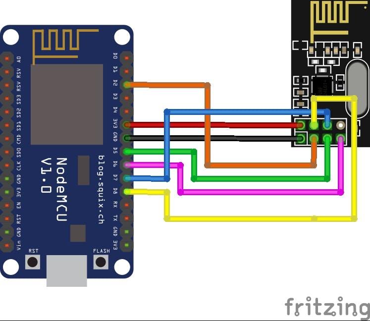 ESP8266 Node MCU to NRF24L01 wiring