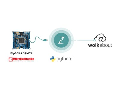 Build IoT Application Using Zerynth & WolkAbout IoT Platform