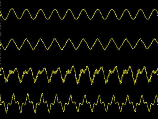 Additive Synthesizer