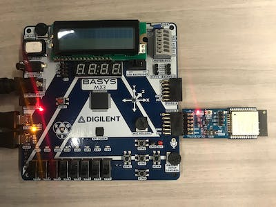 Remotely Controlled Microcontroller From a Browser