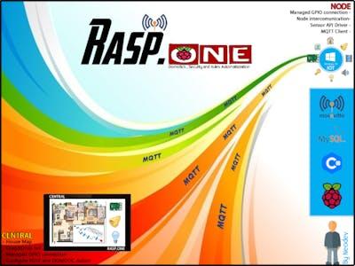RASP.ONE - Domotics & Security