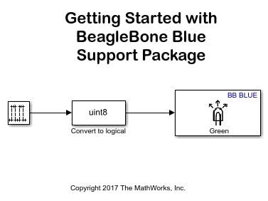 Simulink Coder Support Package and BeagleBone Blue