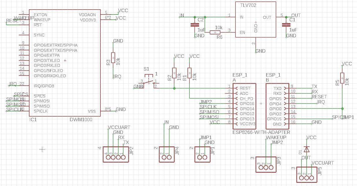 localization based on rf modules using fpga