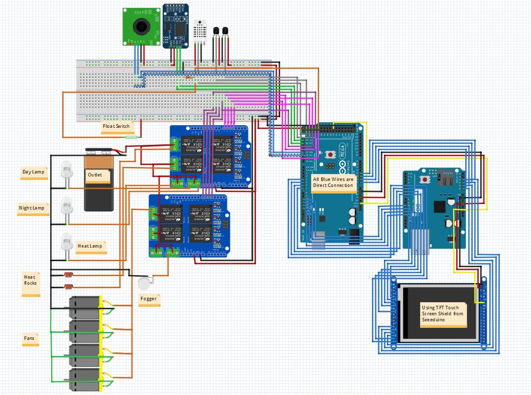 Automated Snake Enclosure With Camera Rtcc Panel Wiring Diagram