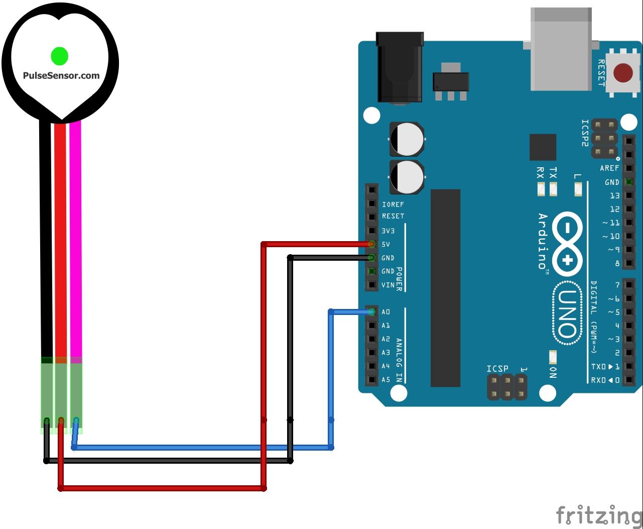 Pulse sensor Heart Rate Sensor PulseSensor for Arduino Raspberry pi