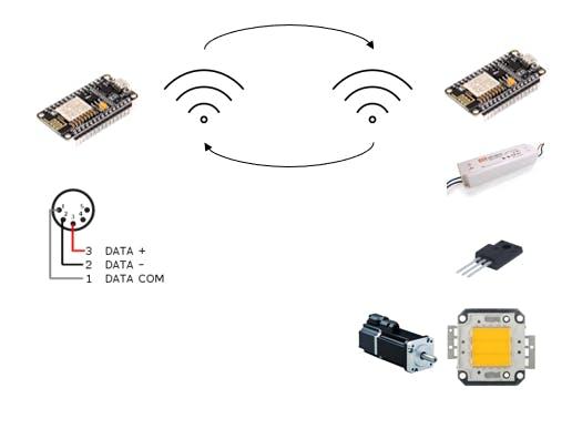 Spotlight with DMX Remote Control - Arduino Project Hub