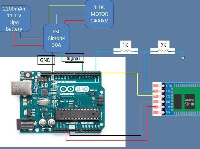 Control the Speed of Brushless DC Motor Using Bluetooth