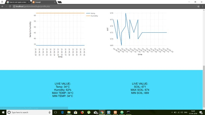 LIVE data of DHT11 temp and humidity data and soil sensor data which is auto refreshed