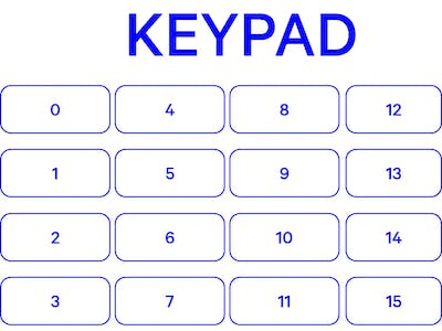 Phone Short Cut Keypad