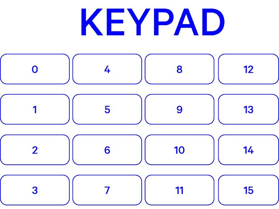 Phone Short Cut Keypad