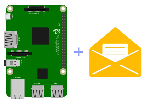 Sending SMS Using Raspberry Pi On Event Detection - Hackster io