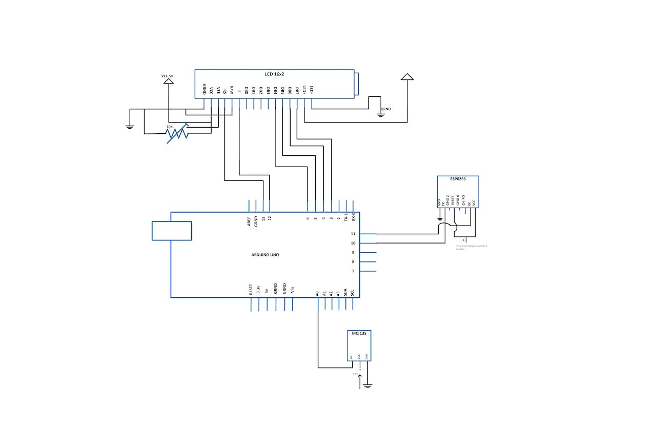 Air Quality Monitoring Mq 6 Circuit Diagram