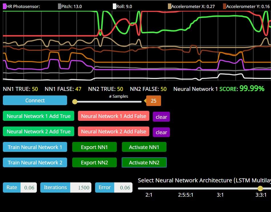 Hack a $35 nRF52 ARM Cortex Activity Tracker w/ Arduino - Hackster io