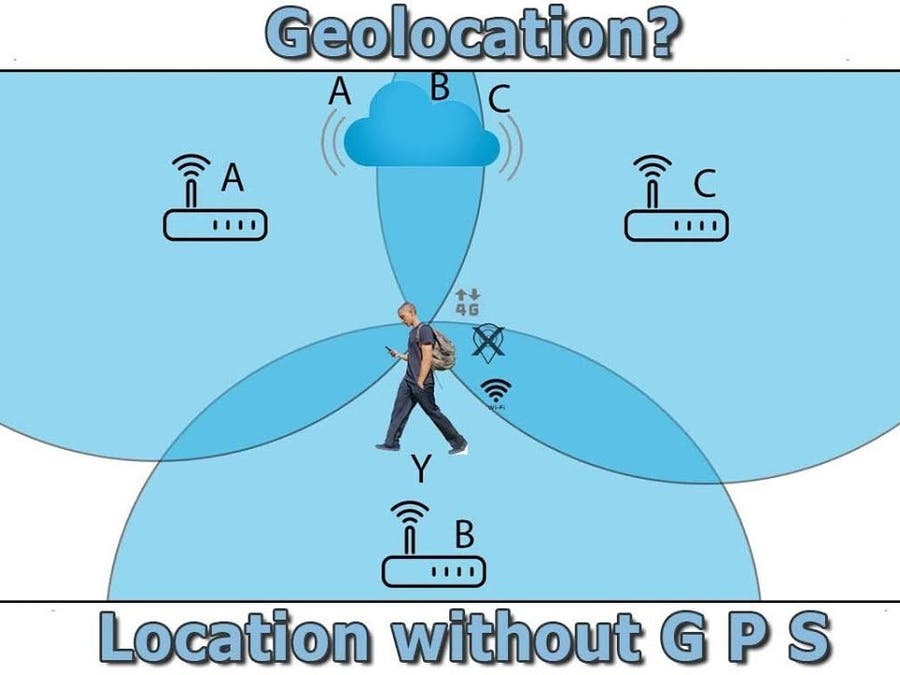 ESP8266 + GeoLocation + Dweet.io + FreeBoard.io + Google API
