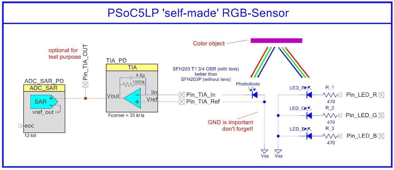 Cypress PSoC5LP RGB Sensor - Hackster io